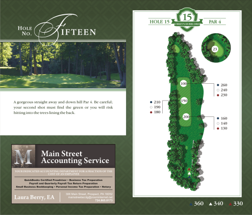 example of a map in a yardage book